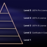 Qualification-Pyramid.jpg