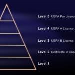 Qualification-Pyramid.jpg